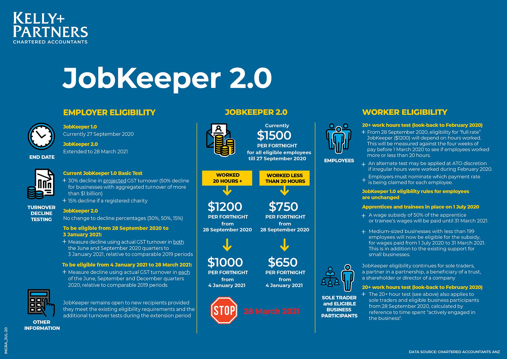 JobKeeper2.0Infosheet